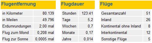 flugstatistik_stats.jpg